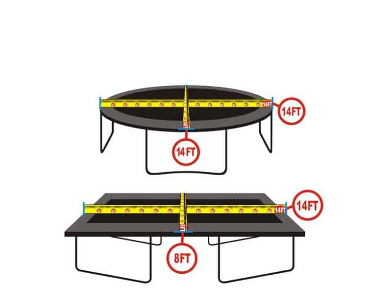 How To Measure A Trampoline Properly and Why It Needs a Mat Replacement
